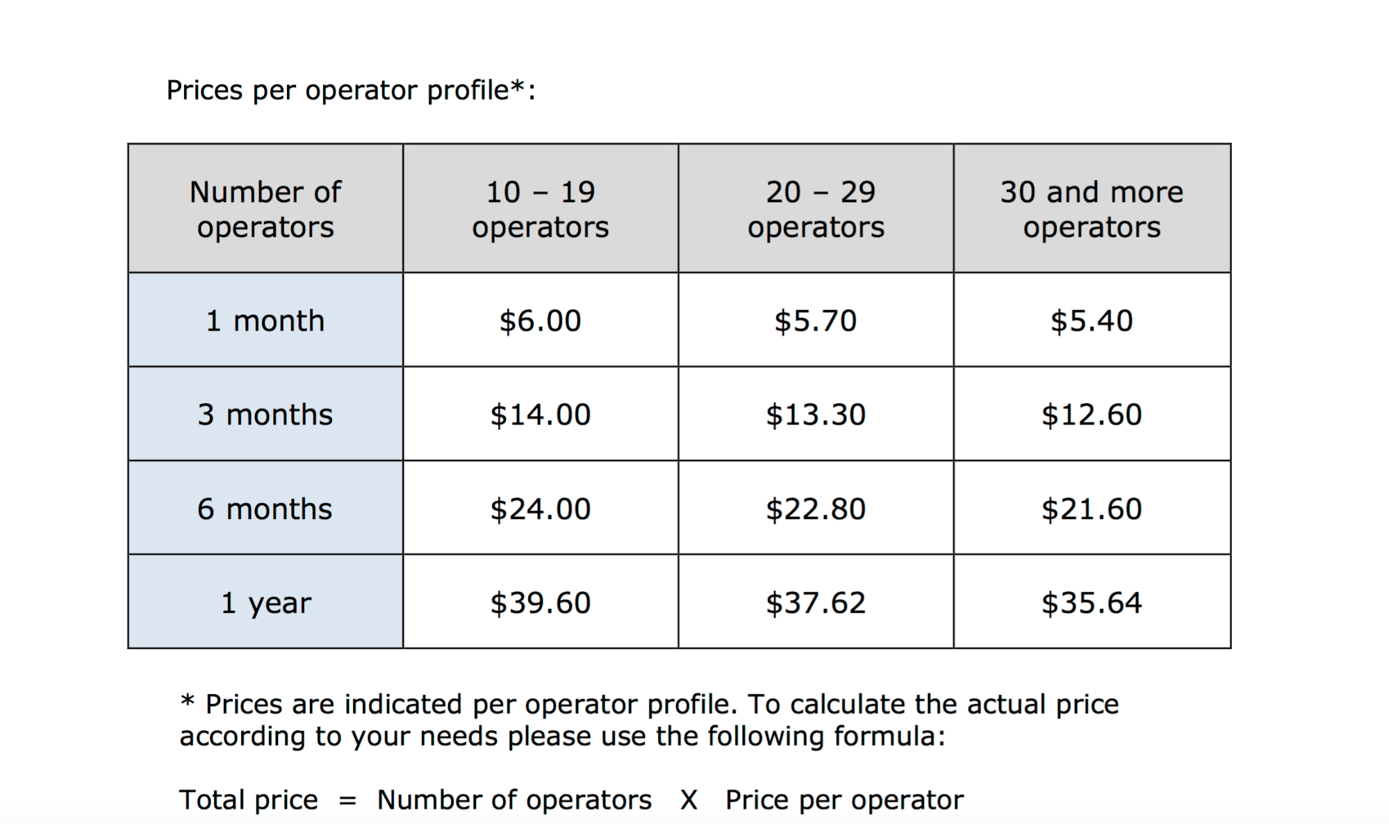 Provide Support pricing table with operators