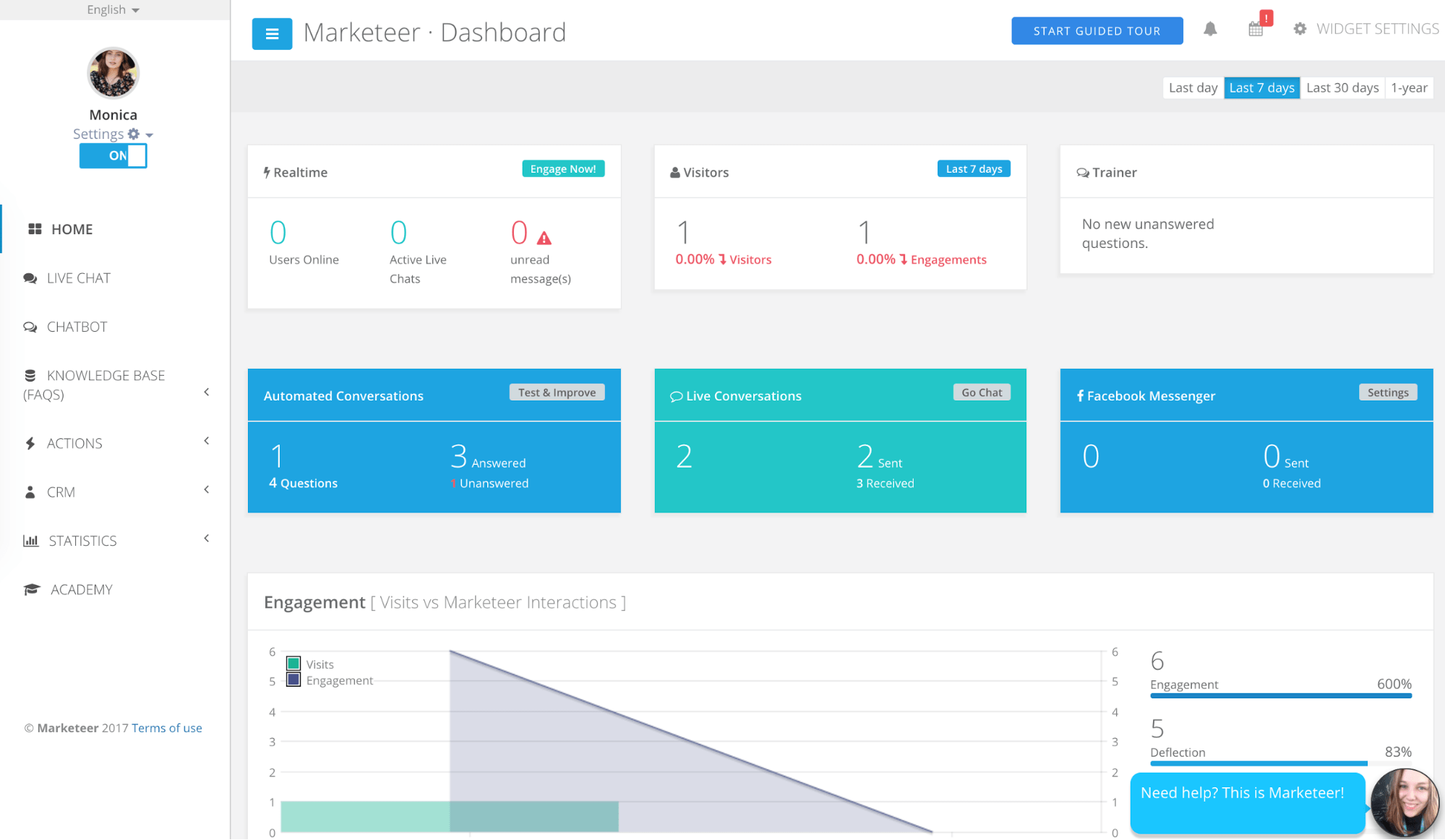 Marketeer dashboard